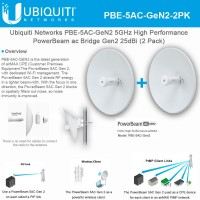 PBE-5AC-Gen2, PowerBeam 5AC 5GHz Wireless-AC Throughput 450+ Mbps 25dBi (แพ็คคู่)